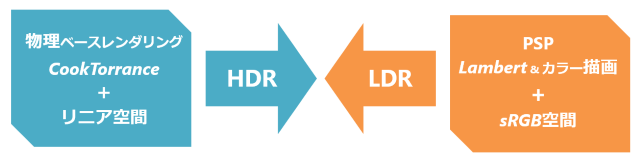 2015-03-19-HDRvsLDR