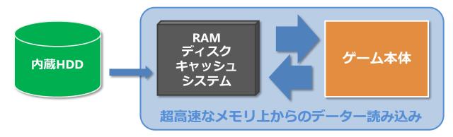 2015-03-19-RAM