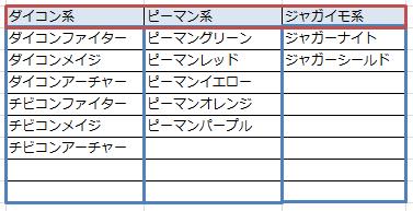 20150403_04グループ設定