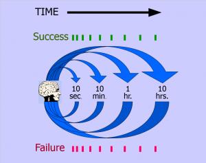 timeResponse