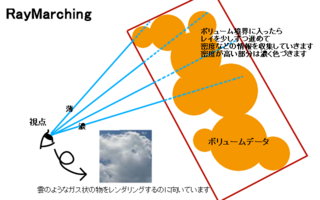 20121126_raymarching.png