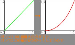 20130321_08_gamma.png