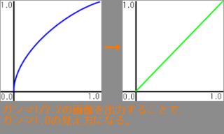 20130321_09_gamma.png