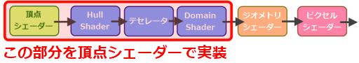 shaderModel